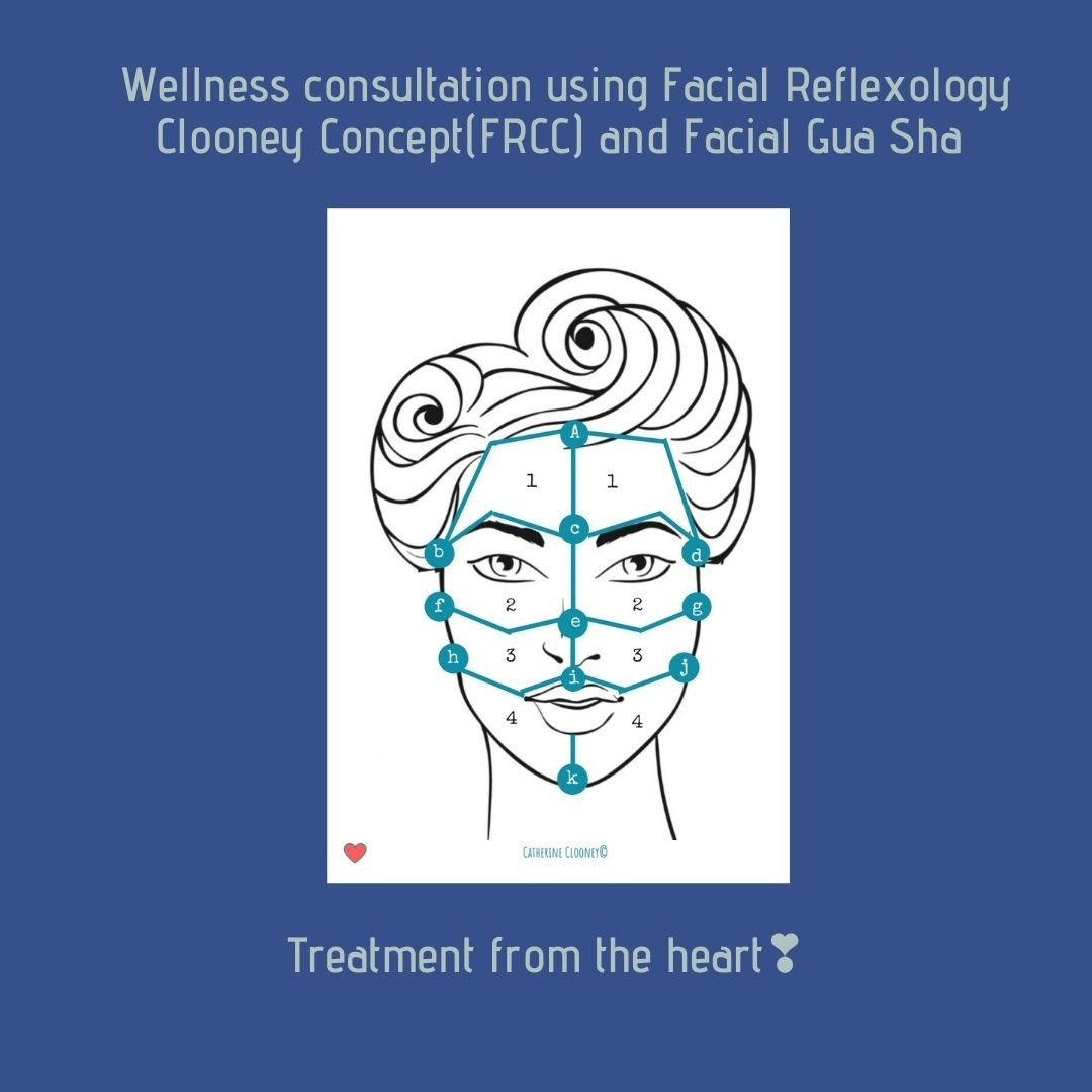 Face Reflexology and Gua Sha